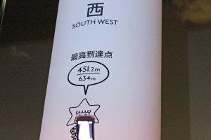 展望回廊の柱に書かれた高さの証明